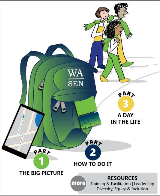 WA-SEN toolkit navigation image