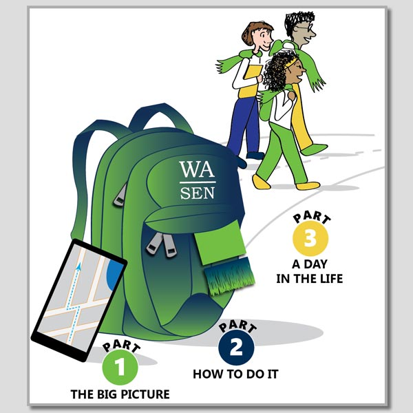 WA-SEN toolkit